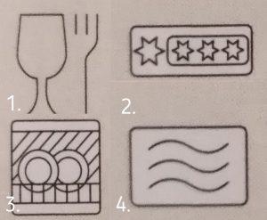 symbole-na-naczyniach